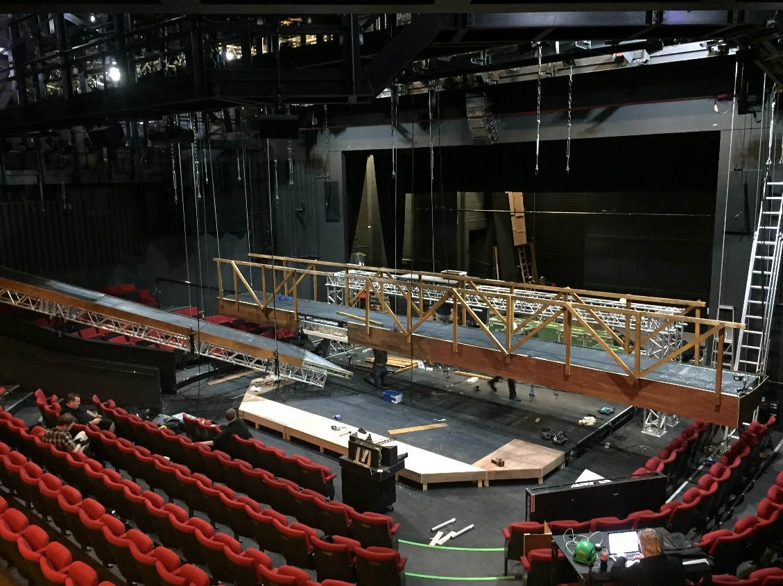 Rising to the Challenge of Theatre